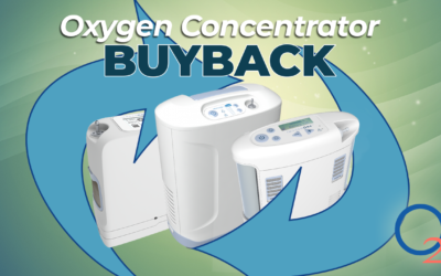 OxiMedical Concentrator Buyback – PODCAST